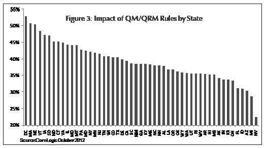 QM_QRM_impact