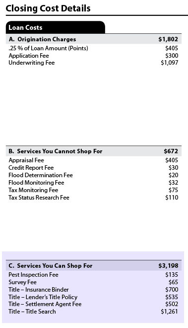 Loan Estimate Page 2 >> Fee Names On Loan Estimate And Closing Disclosure Must Match