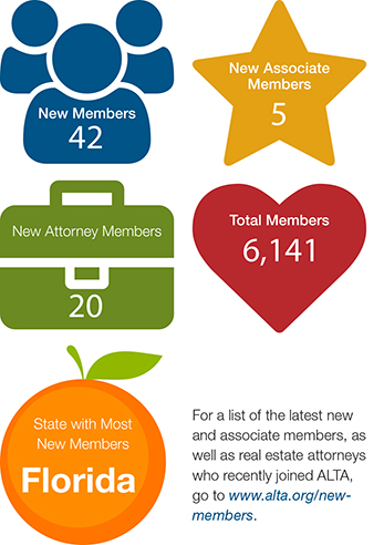 Membership Number July 2017 blog