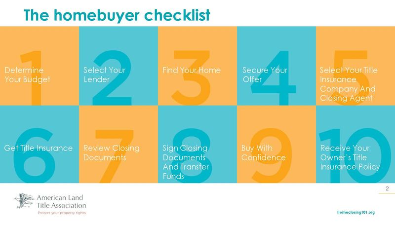 360-ALTA_Presentation_The Homebuyer Checklist_8.20.15