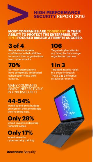 HPSec_Infographic