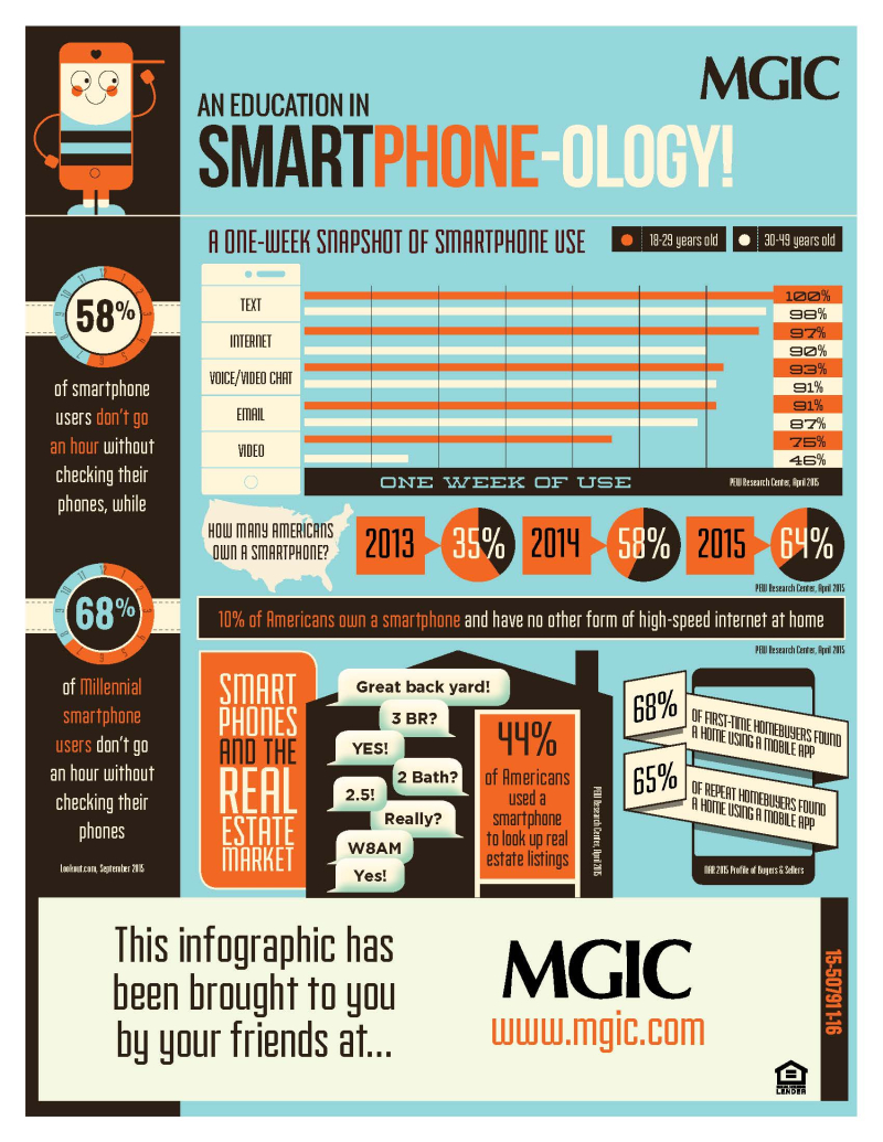 Infographic-smartphone-education