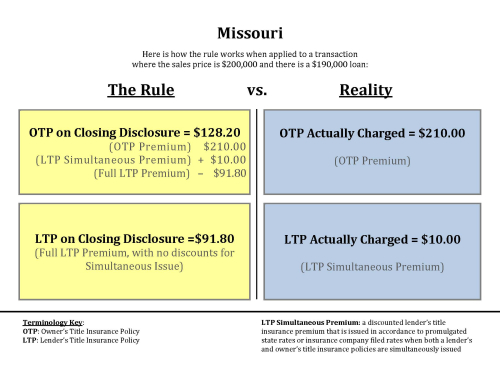 Missouri TRID_Page_1