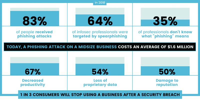 Phishing infographic_2