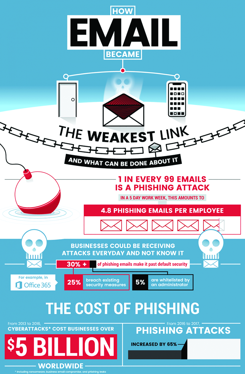 Phishing infographic_1