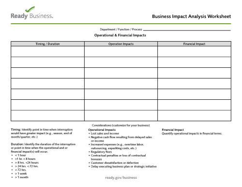 BIA worksheet