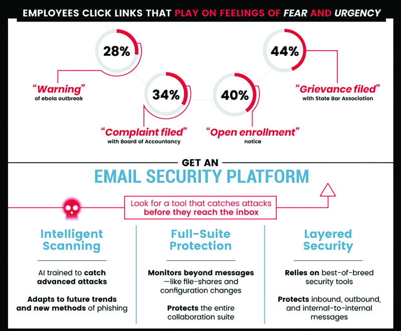 Phishing infographic_6