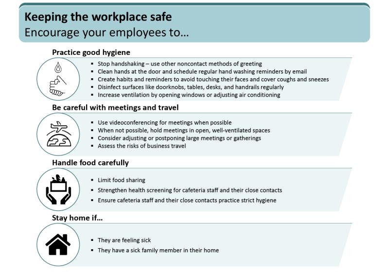 Workplace_safe