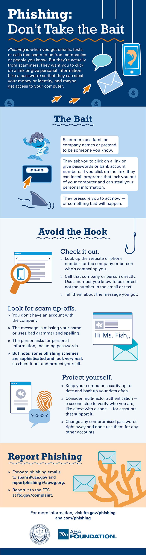Phishing-aba-infographic-780px