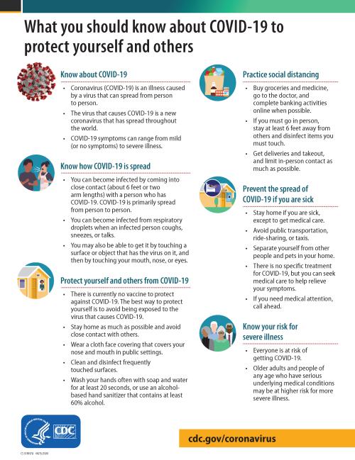 CDC COVID Fact Sheet